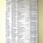 Roll Of Honour Egerton Synaoogue. Photo by Boreenatra