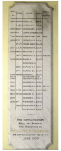 Roll Of Honour Egerton Synaoogue