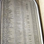 Roll of Honour East Ham United Synagogue. Photo by Boreenatra