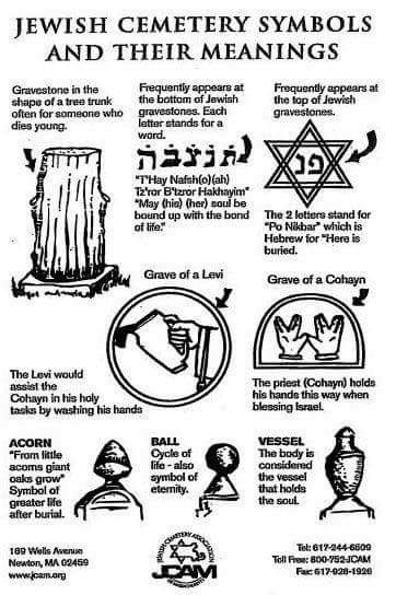 Meaning Behind Tombstone Symbols